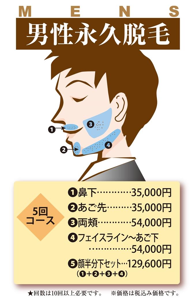 男性ひげ脱毛はピュアメディカルクリニック/奈良3院